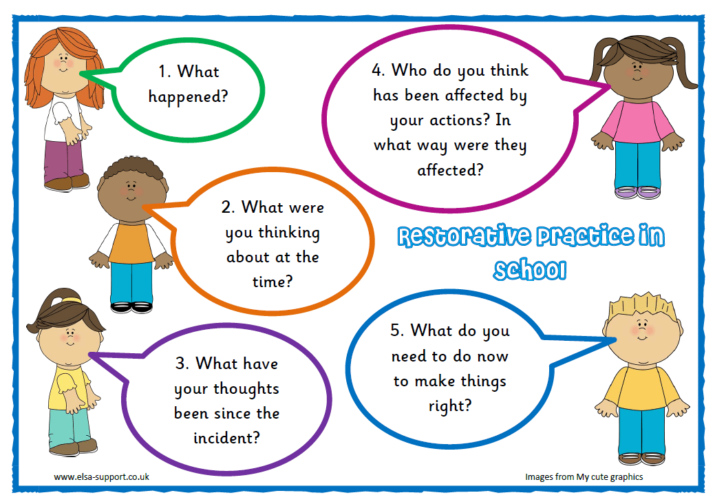 graphic relating to Restorative Justice Printable Worksheets known as Restorative Prepare poster fixed - ELSA Help