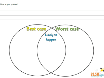 best case worst case problem solving