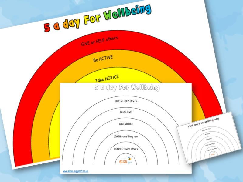 wellbeing rainbow