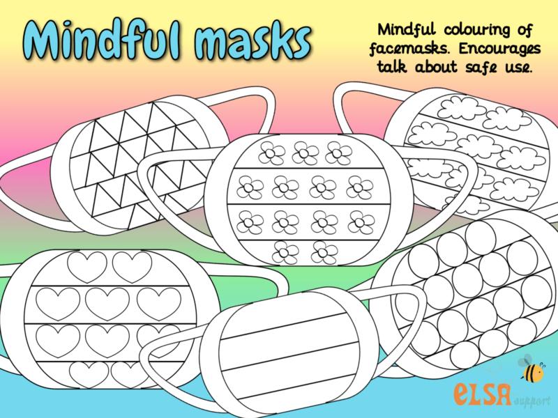 Mindful masks