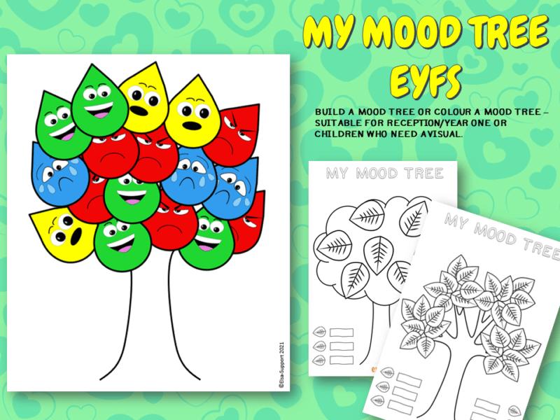 build a mood tree