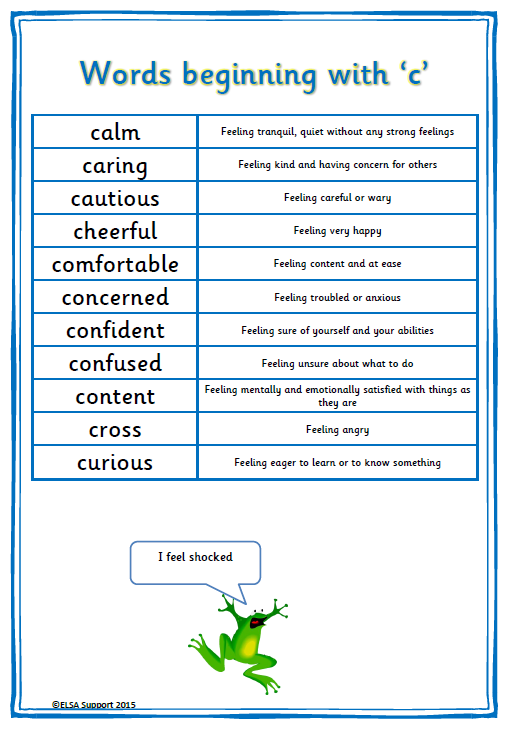 Dictionary skills lesson ks2